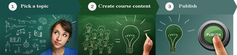 create a course