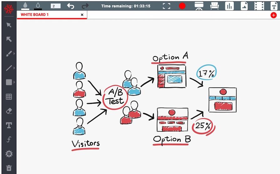 Online Virtual Classroom | Web Conferencing | Webinars